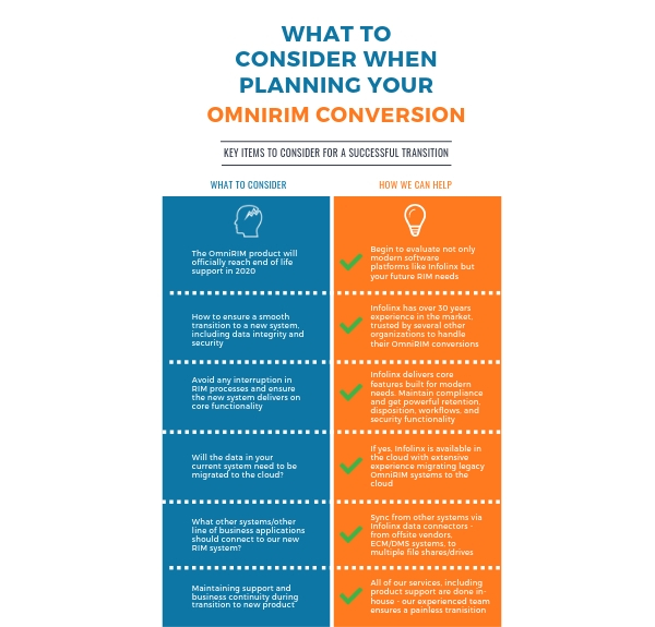Copy of OmniRIM infographic for LP